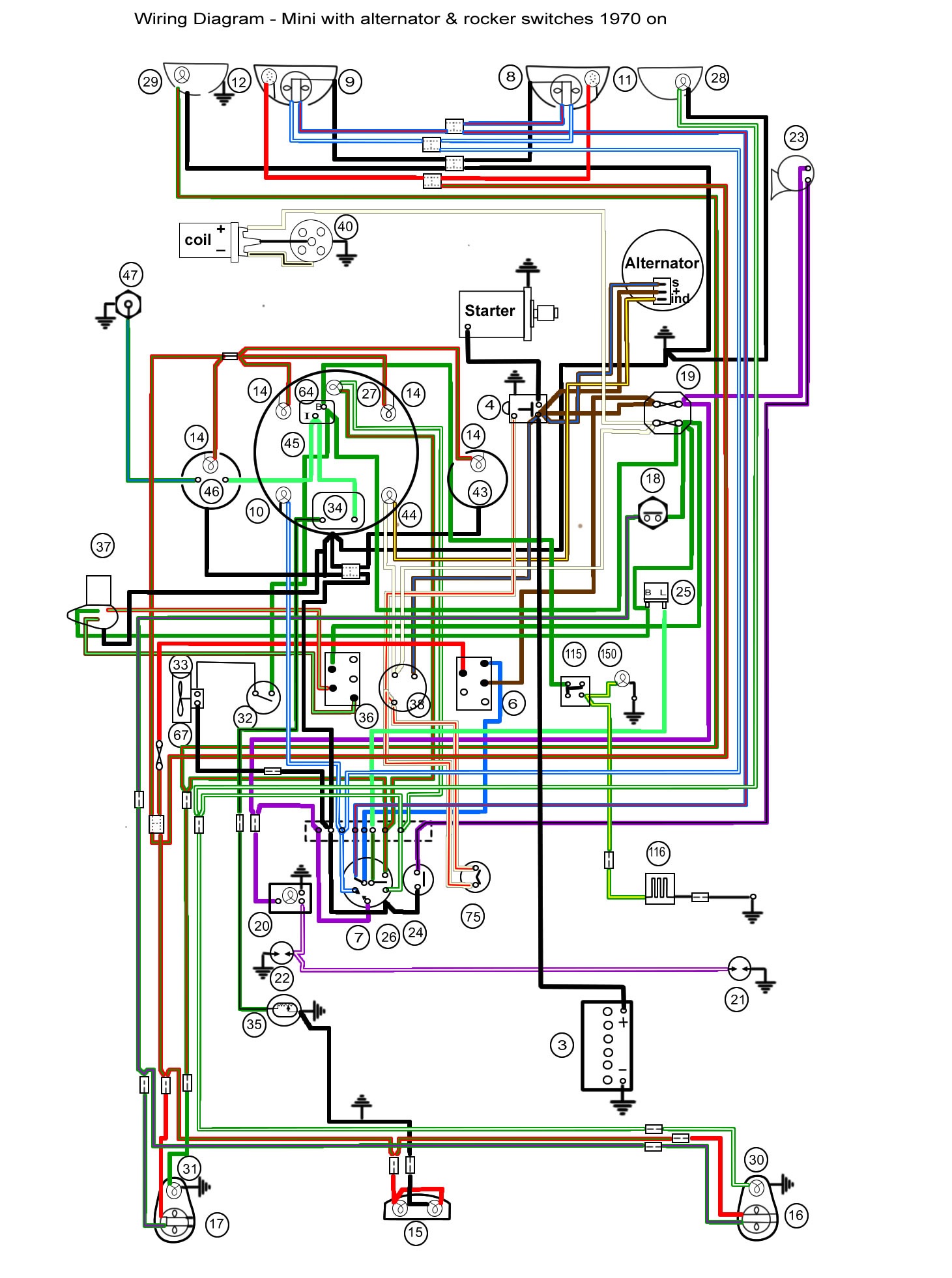 Electrical ColourWiringDiagram minifinity the classic mini forum and resource \u2022 view topic austin mini 1970 wiring diagram at alyssarenee.co