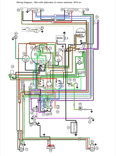 Electrical ColourWiringDiagram.small minifinity the classic mini forum and resource \u2022 view topic austin mini 1970 wiring diagram at alyssarenee.co